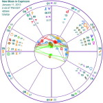 new moon in capricorn january 11, 2013