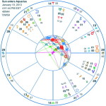sun enters aquarius<br /><p class=