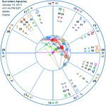 sun enters aquarius january 19, 2013