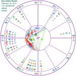 suninpisces-2-18-13