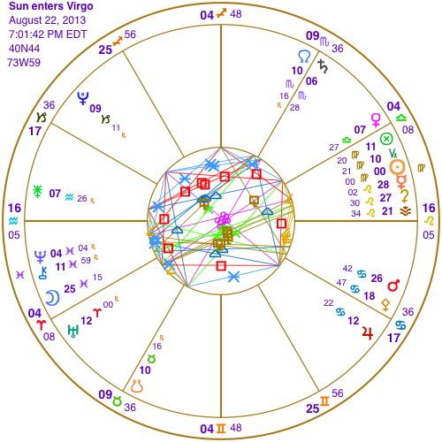 sunvirgo-8-22-13