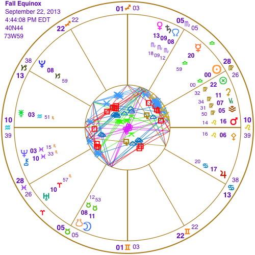 equinox-9-22-13