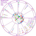new-moon-oct-4