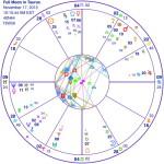 full-moon-11-17-13