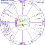 newmooneclipse-3-20-15