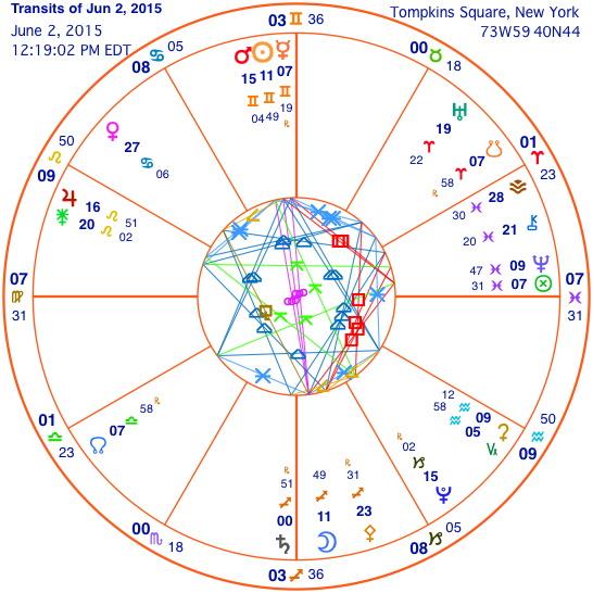 chart-fullmoon-6-2-15