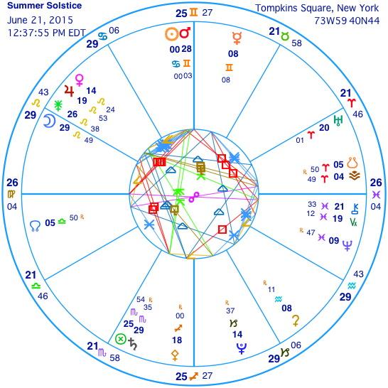 solstice-6-21-15