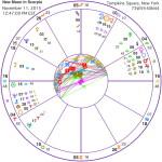 newmoon-11-11-15