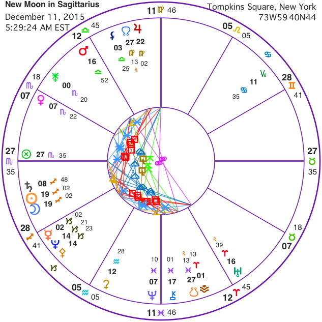 newmoon-12-11-15