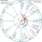 mercurydirect-1-25-16