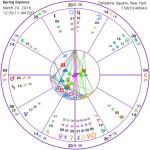 equinox-3-20-16-edt