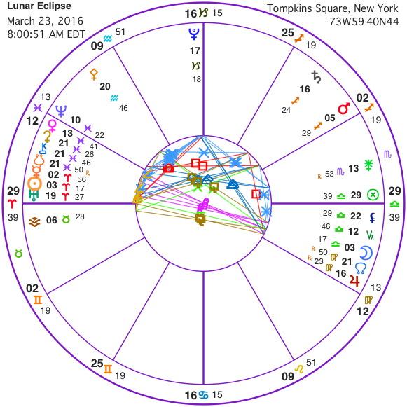 lunareclipse-3-23-16