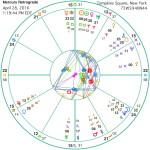 mercuryrx-4-28-16