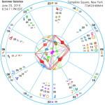 summersolstice-6-20-16