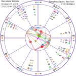 sun-scorpio-2016