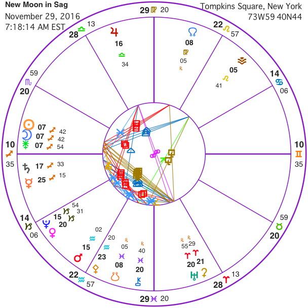 newmoon-11-29-16