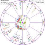 solstice-12-21-16