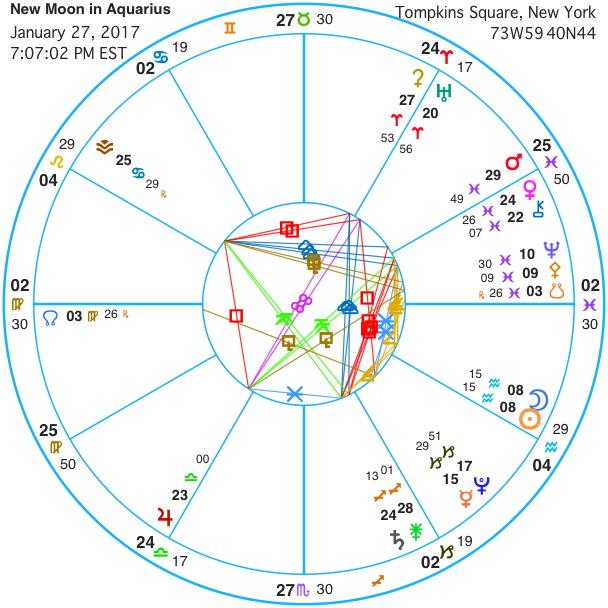 newmoon-1-27-17