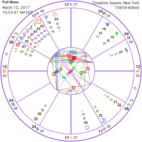 full-moon-3-12-17