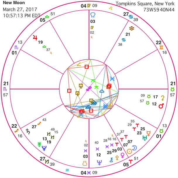 newmoon-3-27-16