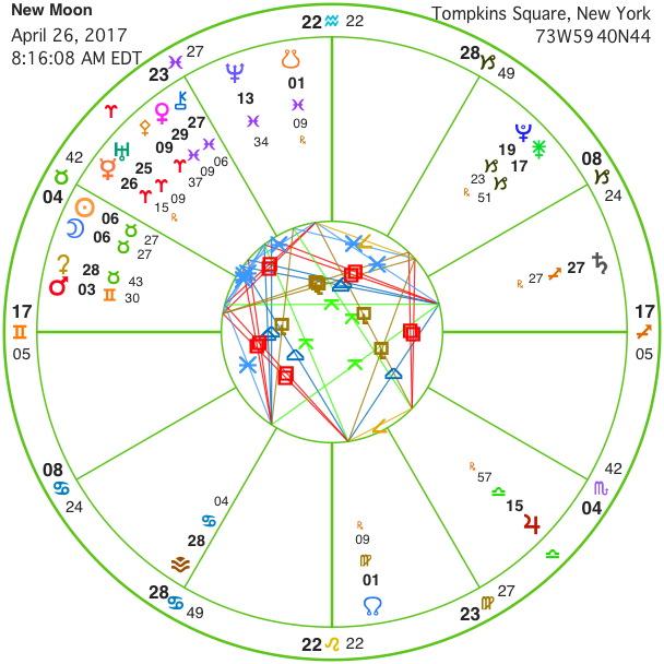 newmoon-4-26-17
