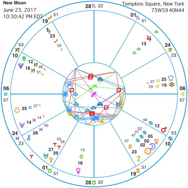 newmoon-6-23-17