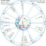 solstice-6-21-17