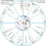 lunareclipse-8-7-17